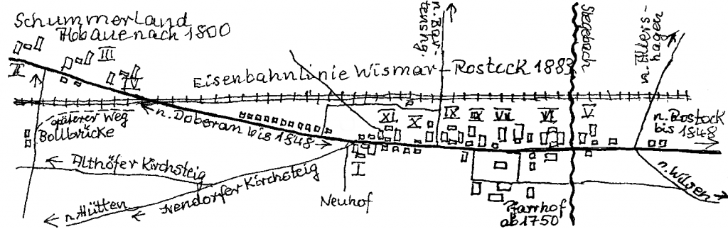 Parkentin Lageplan 1900